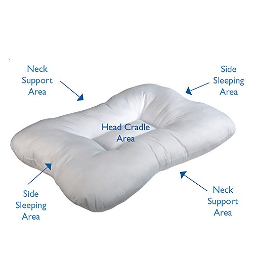 Roscoe Cervical Indentation Neck & Side Sleeper Pillow, Fiber Filled Cervical Pillow, 16'' x 23'', Neck and Head Contour Pillow for Sleeping on Back, Side, or Stomach, Promotes Healthy Sleep Posture and Spine Alignment by Roscoe Medical (Image #2)