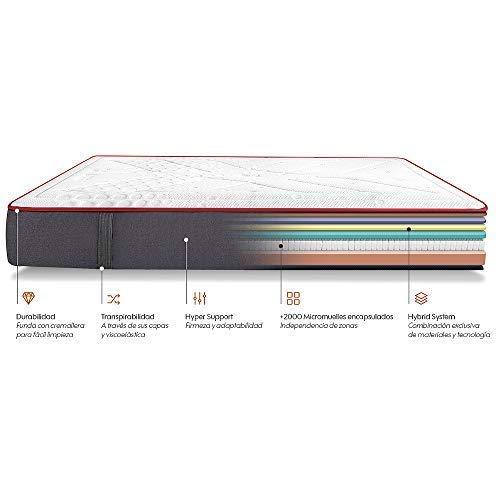 Colchones Morfeo 140x190 | Hybrid System | Micromuelle-Viscoelastica. El Mejor colchón para Dormir, dureza Media Alta.