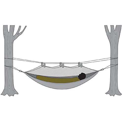 (SnugPak Hammock Quilt with Travelsoft Insulation, Olive)