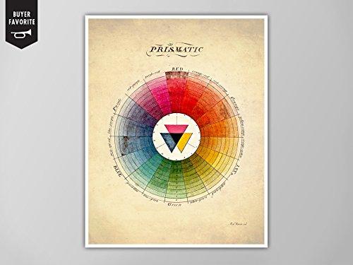 Vintage Color Wheel Prismatic Art Print