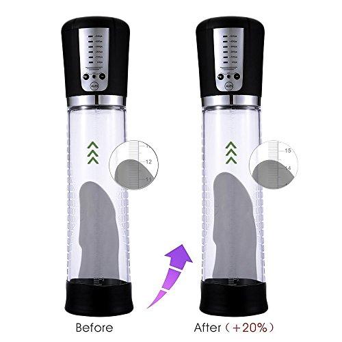 Dimlan Penis Vacuum Air Pump Enlarger Enhancer Extender Erection Amplifier Tube Automatic USB Recharging for Men Masturbation