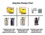 GrowlerWerks uKeg Nitro Refill Kit, cold brew