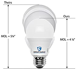 Great Eagle 100W Equivalent LED Light Bulb 1600 Lumens A19 3000K Bright White Non-Dimmable 14-Watt UL Listed (4-pack)