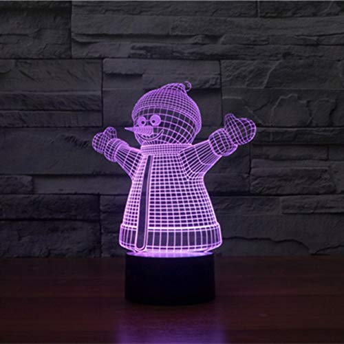 4 Color Changing Snowman Solar Lights
