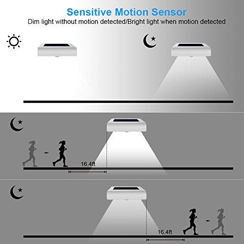 InnoGear 24 LED Solar Lights Motion Sensor Outdoor Wall Light Security Light Night for Gutter Patio Garden Path, Pack of 4 by InnoGear (Image #4)