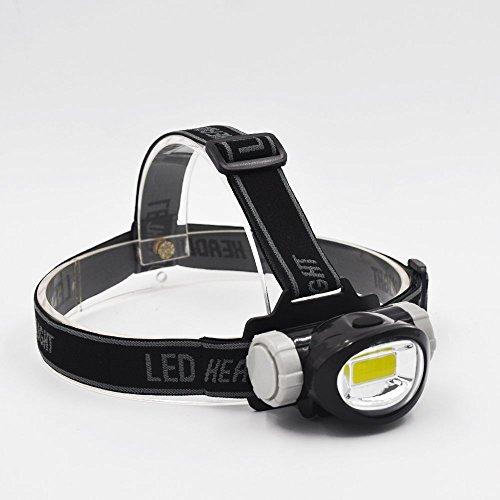 Ultra Bright 300 Lumen Wide Field Waterproof COB Led Headlamp 3 Lighting Modes with Adjustable Head Strap