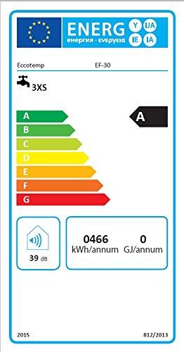 Elektrische Warmwasser-Armatur aus Edelstahl 3300 Watt: Amazon.de ...