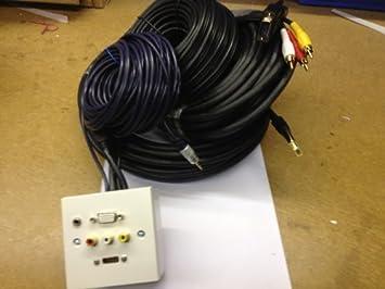Euronetwork - Caja para Montaje en Pared para conexión de ...