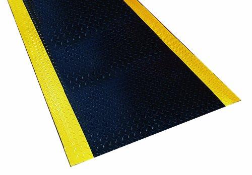 Anti Fatigue Mat Roll - 3