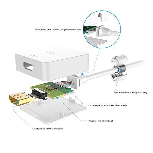 Wiring Diagram For Displayport Wiring Diagram