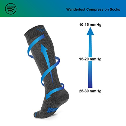Wanderlust Compression Socks For Men & Women - Guaranteed Support To Eliminate Pain, Swelling, Edema - Best For Flight, Travel, Nurses, Maternity, Pregnancy, Varicose Veins, Stamina & Pain Relief. by Wanderlust (Image #2)