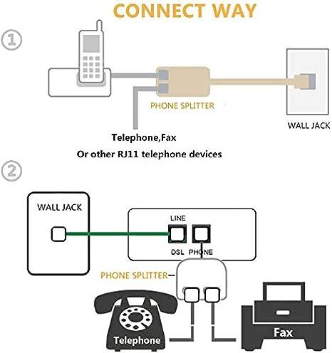 Amazon.com: Uvital RJ11 Plug 1 to 2 Dual Phone Line Splitter Wall Jack Split  into Two Modular Converter Adapter: Electronics | Splitter Rj11 Jack Wiring Diagram |  | Amazon.com