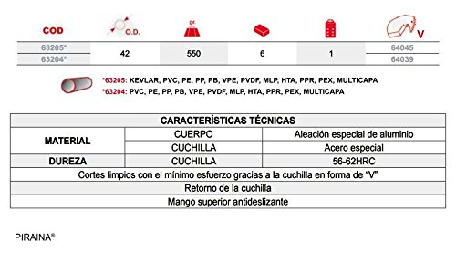 Coupe-Tube Plastique 42 Mm Piraina Pour Kevlar Ega Master 63205
