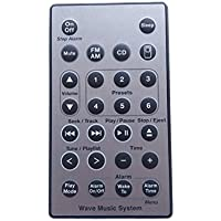 New Replacement Remote Control for Bose Wave Music Radio/CD System I II III IV 5-CD Multi Disc Player