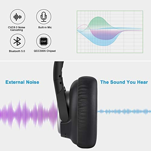 Active Noise Cancelling Headphones, AIKELA Wireless Bluetooth Over Ear Headset with Deep Bass Hi-Fi Sound Soft Earbuds 30H Playtime Fast Charging ANC Headphone for Online Class Travel Home Office 41uYFsF4waL