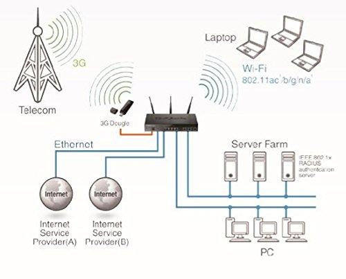 Gigabit Ethernet Nero 2.4 GHz//5 GHz D-Link DSR-1000AC router wireless Dual-band