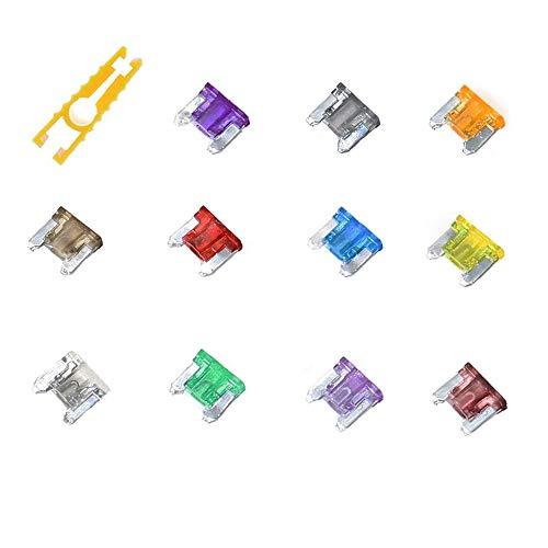 245 pcs LP Mini Blade Car Chip Fuses Assortment Kit - (2A/3A/5A/7.5A/10A/15A/20A/25A/30A/35A/40A) Auto Low Profile Auto Assorted Sets