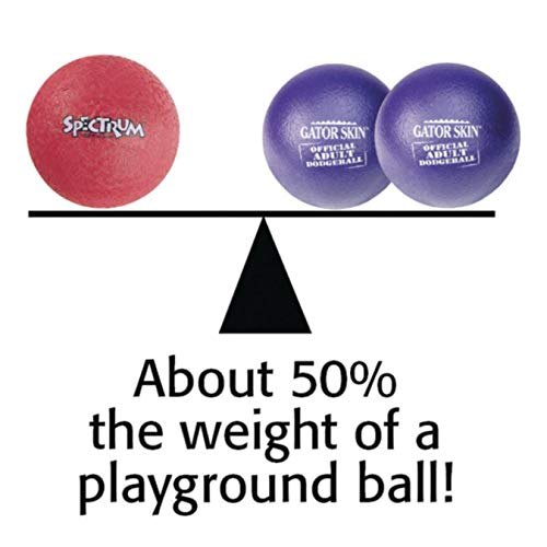 S&S Worldwide UA801-6C Gator Skin Official Adult Dodgeball, (Pack of 6) by S&S Worldwide (Image #2)