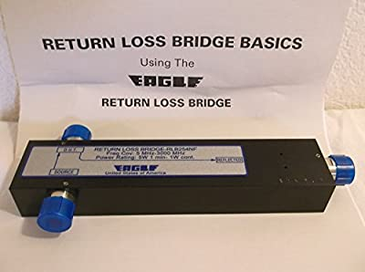 Eagle Return Loss Bridge, 5-3000 MHz VSRW, True RF Output