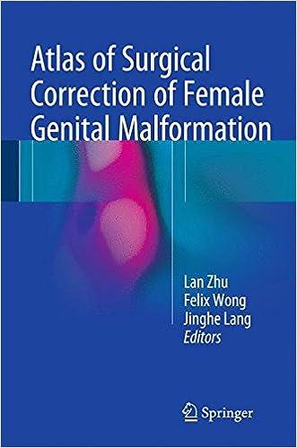 Vaginal lower ferix