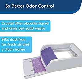 PetSafe ScoopFree Self-Cleaning Cat Litter Box Tray Refills – Non-Clumping Crystal Cat Litter – 3-Pack