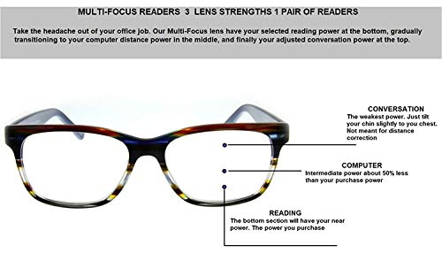 84e46125d24 Amazon.com  Fiore Multi Focus Progressive Reading Glasses 3 Powers in 1  (Cateye - Black