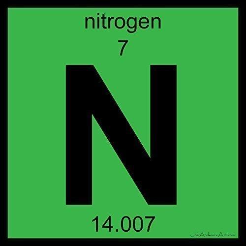 Amazon n nitrogen art tile print of periodic table elements n nitrogen art tile print of periodic table elements urtaz Images