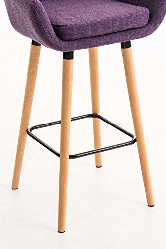 35a6211f4e3c22 CLP Tabouret de Bar Grant Tissu Design Scandinave I Tabouret de Bar  Industriel Dossier et Accoudoirs I Chaise de Bar Ergonomique Pieds en Bois  Repose-Pied I ...