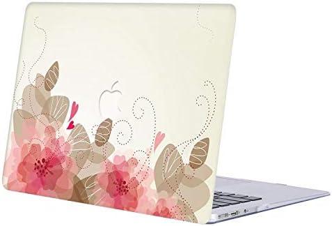 Hard Case MacBook Inch Models