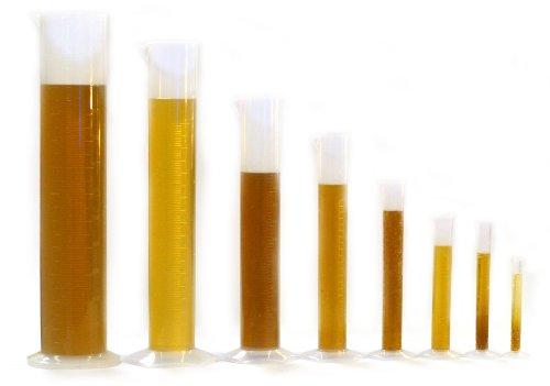 Set of 8 Polypropylene Graduated Cylinders, Hexagonal Base, Raised Graduations - 10, 25, 50, 100, 250, 500, 1000, 2000mLRound Base