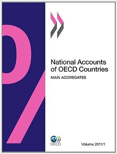 Book Comptes nationaux des pays de l'OCDE, Volume 2011 Num????ro 1: Principaux agr????gats (French Edition) by OECD Publishing (2011-03-17)