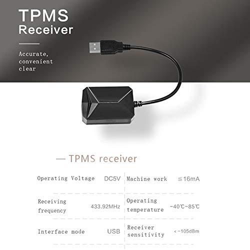 Incorporado TOOGOO Nuevo Tpms Coche para Android USB Sistema de Control de Presi/ón de Neum/ático Alarma de Seguridad de Presi/ón de Neum/ático Auto Inal/ámbrico de Pantalla de Navegaci/ón
