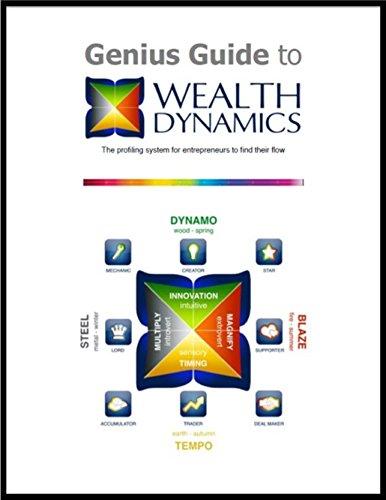 Abundance Dynamics eGuide