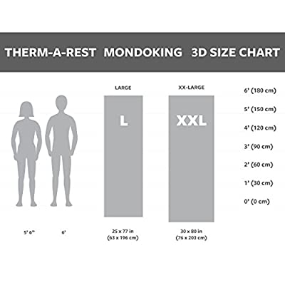 Therm-a-Rest MondoKing 3D Self-Inflating Foam Camping Mattress (2018 Model)