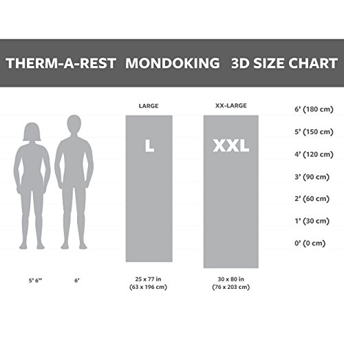 Therm-a-Rest MondoKing 3D Self-Inflating Foam Camping Mattress, XX-Large – 80 x 30 Inches