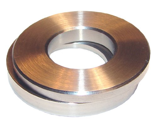 Most Popular Spherical Washers