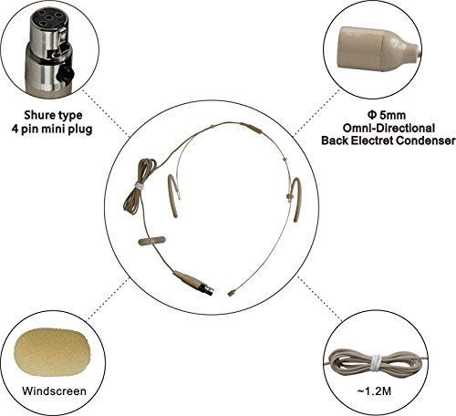 Heimu Double Earhook Wired Headset Boom Mini Xlr Omni Directional Headworn Microphone For Shure Type 4