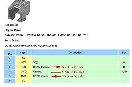 Amazon com: ShineBear USB rs232 to rj11 rj12 6p6c Adapter