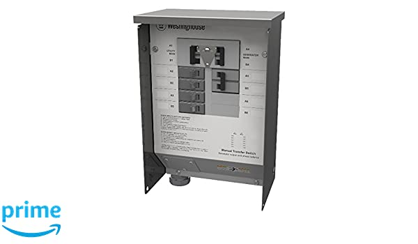 Westinghouse Electrical Panels on