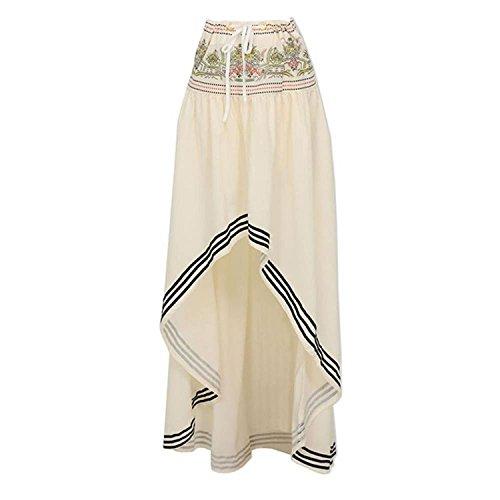 Buy dress 10 lbs thinner - 3