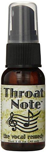 Throat Herbal Spray Ounce Bottle