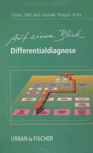 Differentialdiagnose auf einen Blick
