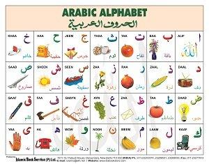 Arabic alphabet chart mersn proforum co