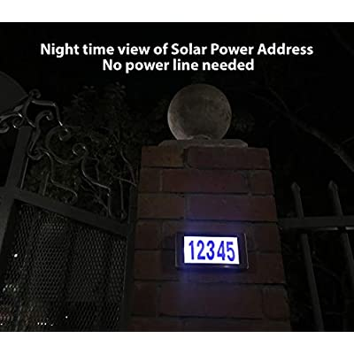 Solar Power Numbers House Address