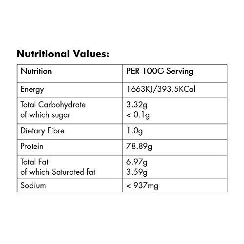 Cutetonic® Polvo de proteína de guisante (Pea Protein) 100% Pure Powder De origen orgánico (250g): Amazon.es: Salud y cuidado personal