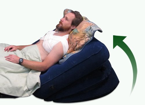 Comfortplus A Patented Acid Reflux Gerd Bed Wedge System