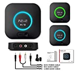 Best Bluetooth Audio Receiver Aptxes - REiiE Audio Bluetooth Adapter Receiver with 3D Surround Review