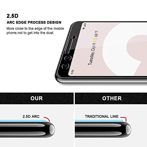 2-Pack] JALL Tempered Glass Screen Protector Compatible for