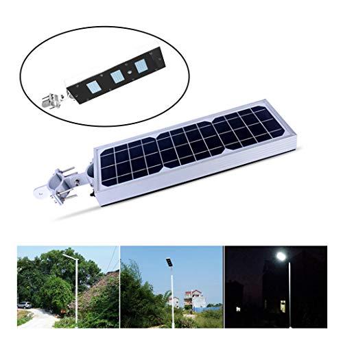 Solar Power Aviation Lights in US - 4