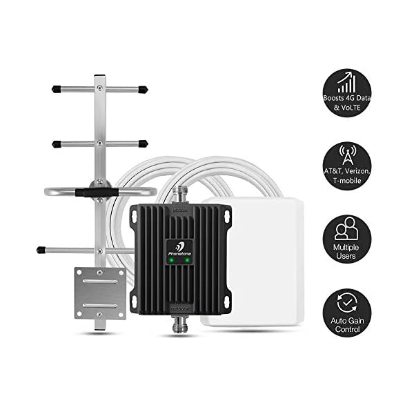 Cell Phone Signal Booster for Home and Office – Boost 4G LTE Data for Verizon...